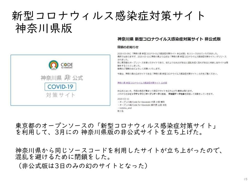 新型コロナウィルス感染症対策サイト 神奈川県版 東京都のオープンソースの「新型コロナウィルス感...