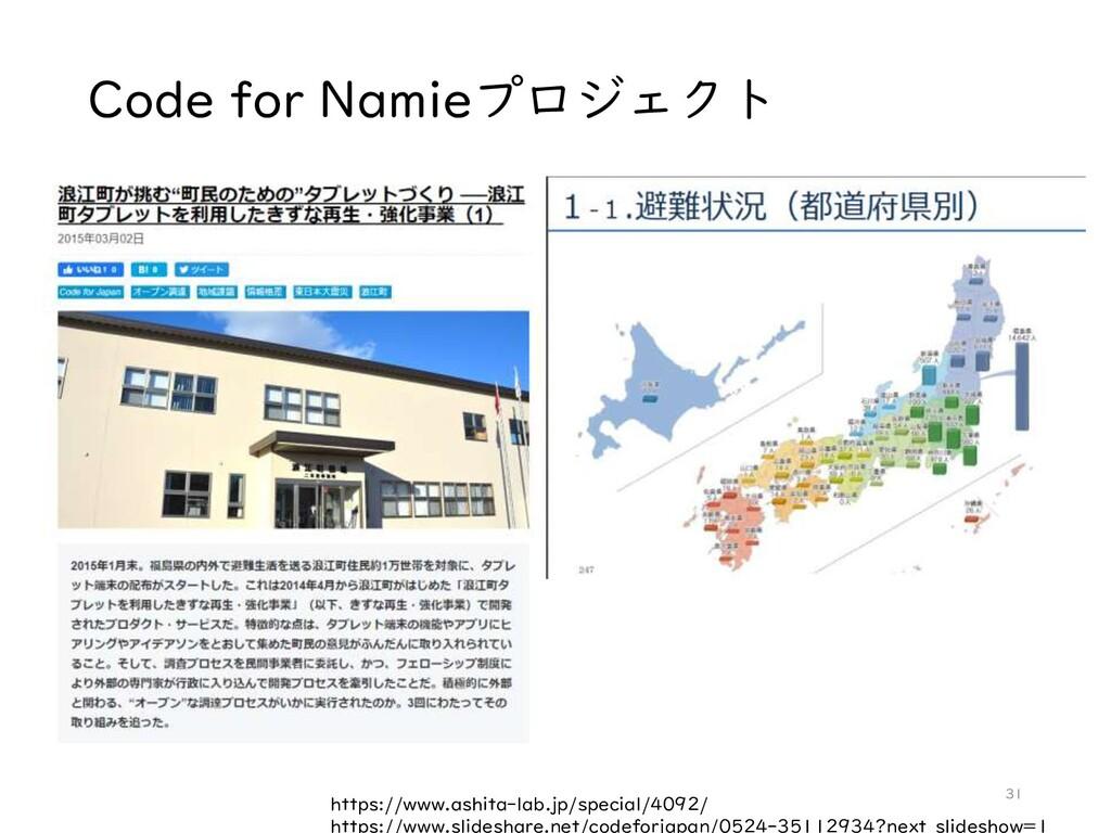 Code for Namieプロジェクト 31 https://www.ashita-lab....