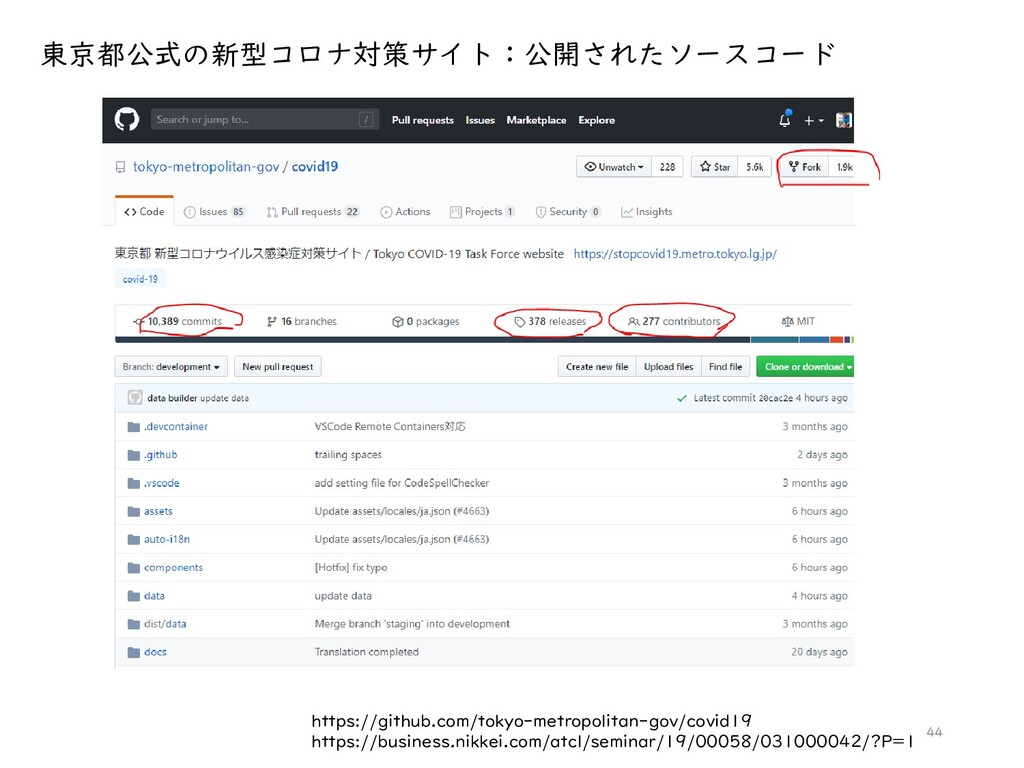44 https://github.com/tokyo-metropolitan-gov/co...
