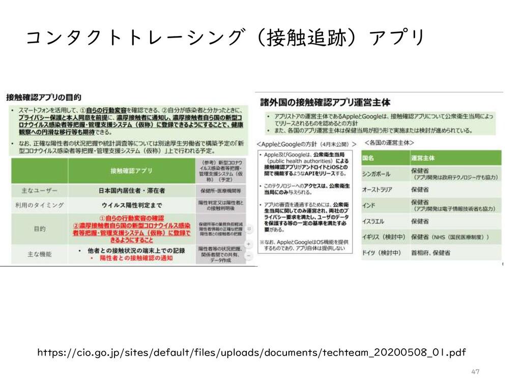 コンタクトトレーシング(接触追跡)アプリ 47 https://cio.go.jp/sites...