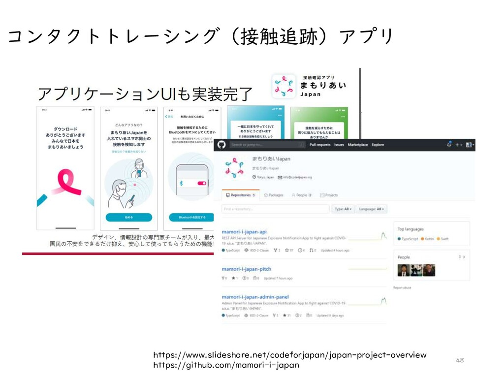 48 コンタクトトレーシング(接触追跡)アプリ https://www.slideshare....