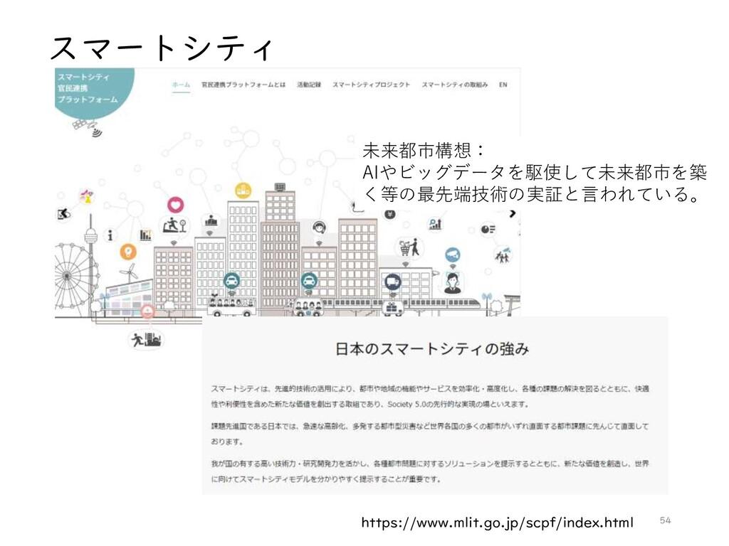 スマートシティ 54 https://www.mlit.go.jp/scpf/index.ht...