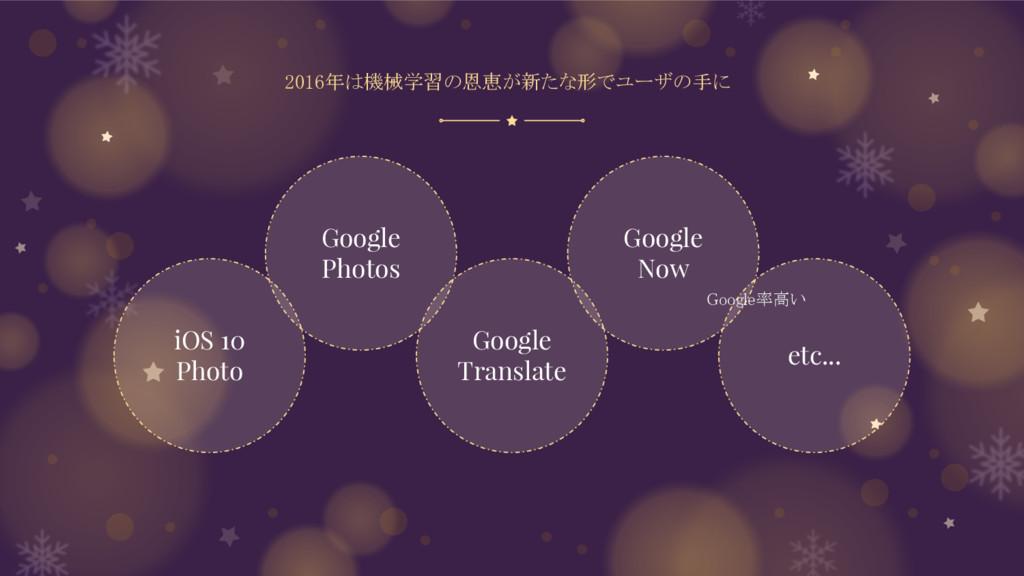 2016年は機械学習の恩恵が新たな形でユーザの手に iOS 10 Photo Google N...