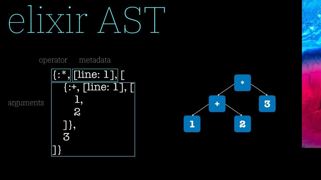 elixir AST * + 3 1 2 {:*, [line: 1], [ {:+, [li...