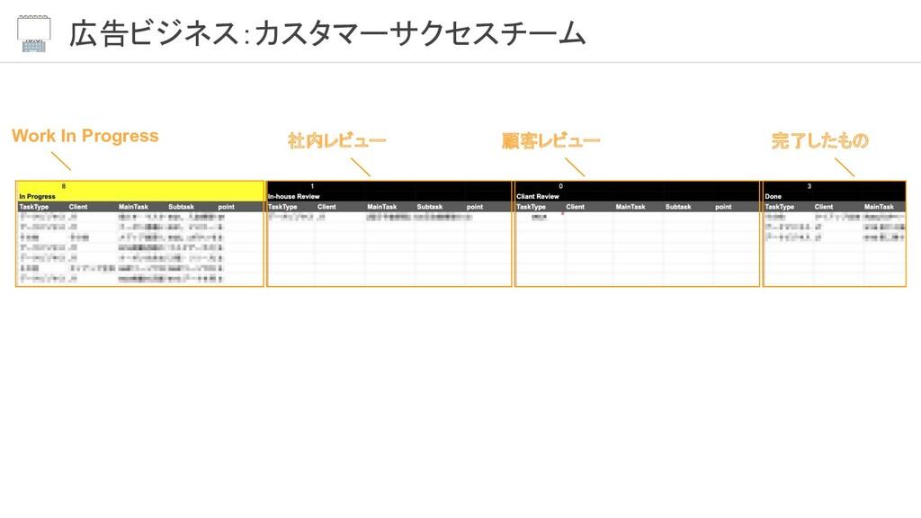 広告ビジネス:カスタマーサクセスチーム Work In Progress 社内レビュー ...