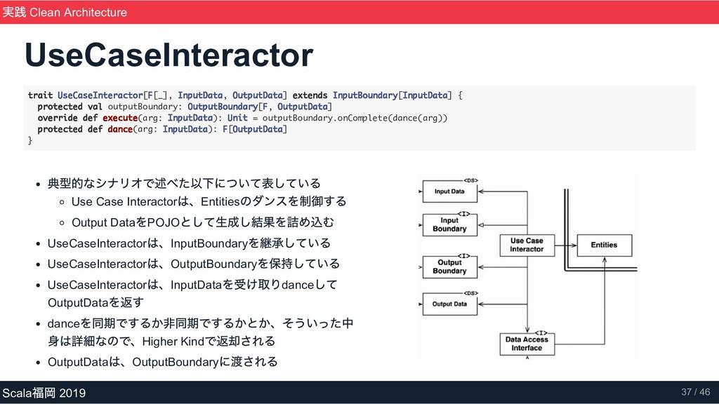 典型的なシナリオで述べた以下について表している Use Case Interactor は、E...