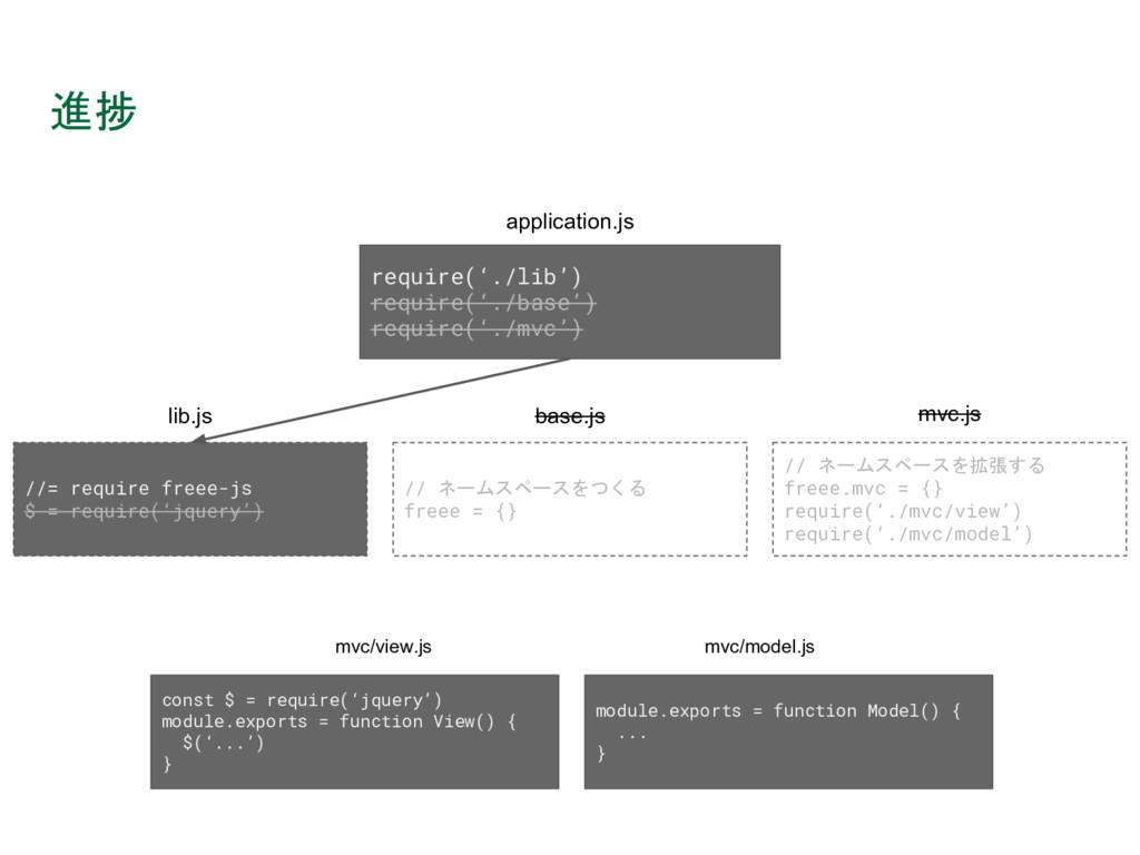 進捗 require('./lib') require('./base') require('...