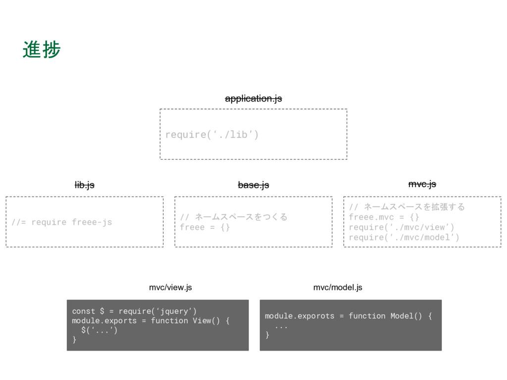 進捗 require('./lib') // ネームスペースをつくる freee = {} b...