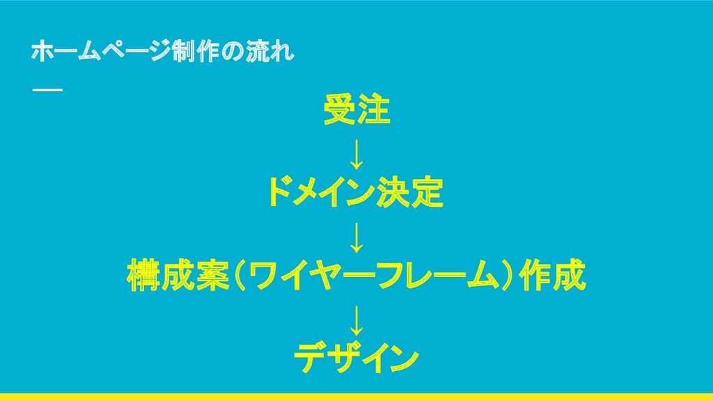 ホームページ制作の流れ 受注 ↓ ドメイン決定 ↓ 構成案(ワイヤーフレーム)作成 ↓ デザイン