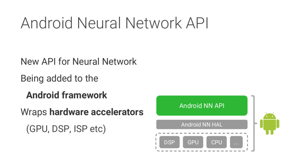 New API for Neural Network Being added to the A...