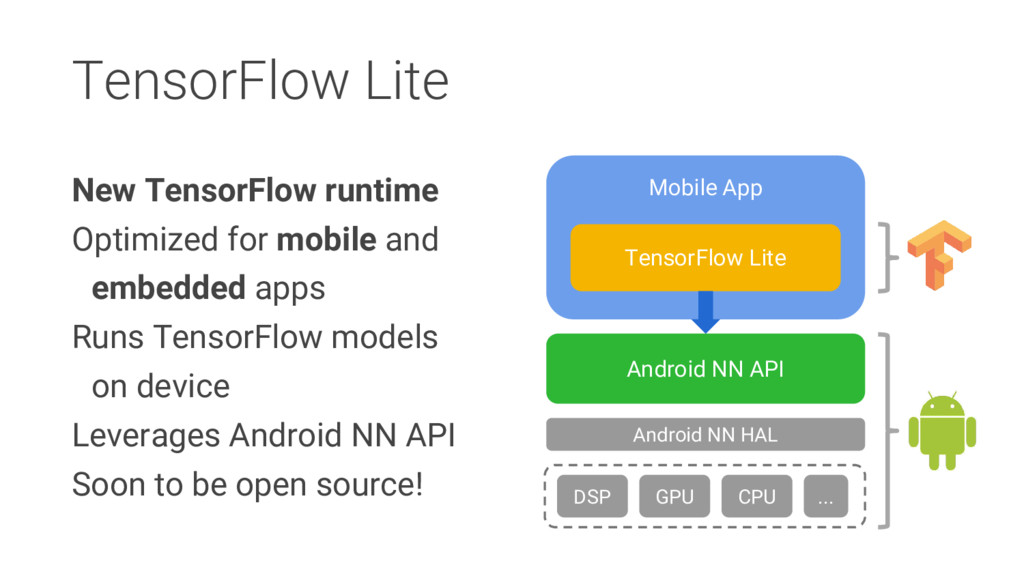 New TensorFlow runtime Optimized for mobile and...