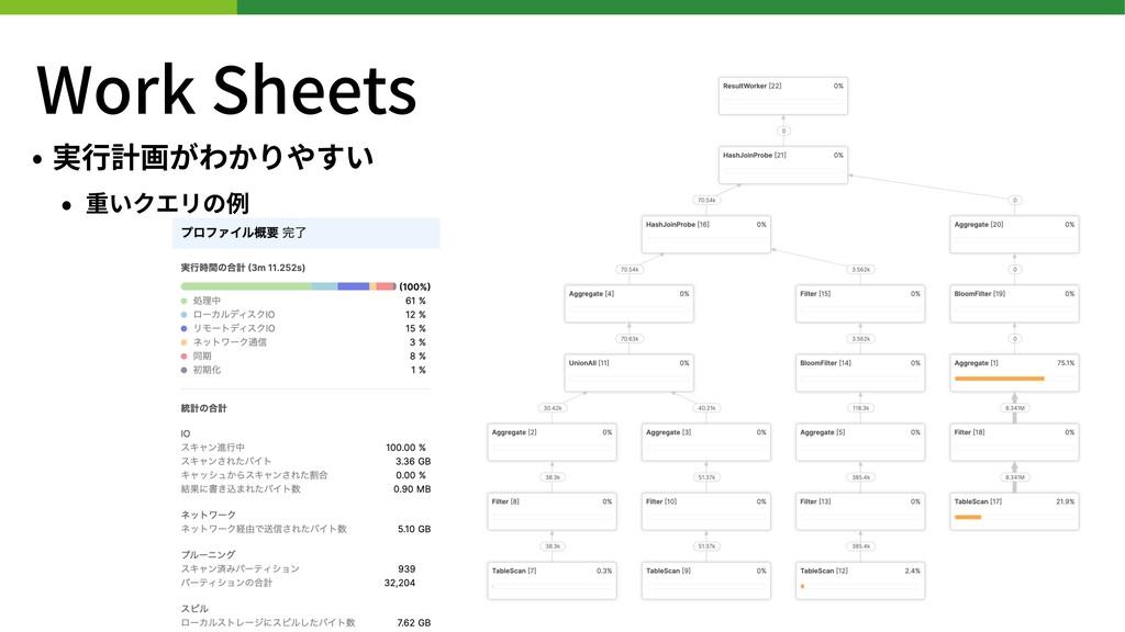 Work Sheets • 実⾏計画がわかりやすい • 重いクエリの例