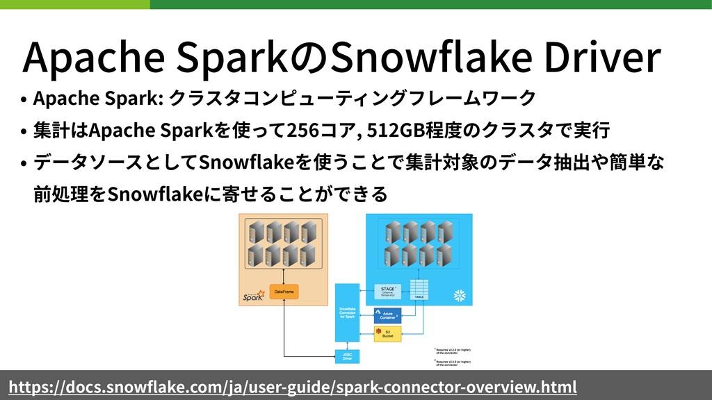 Apache SparkのSnowflake Driver • Apache Spark: クラ...