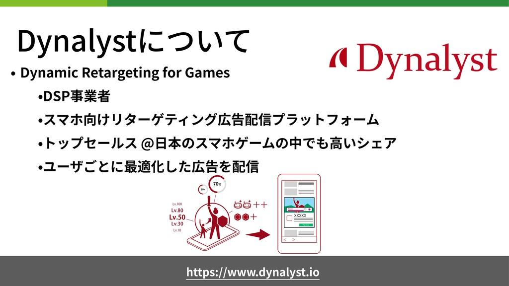 Dynalystについて https://www.dynalyst.io • Dynamic ...