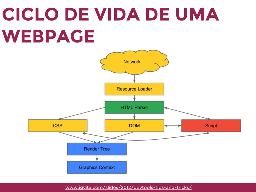 www.igvita.com/slides/2012/devtools-tips-and-tr...