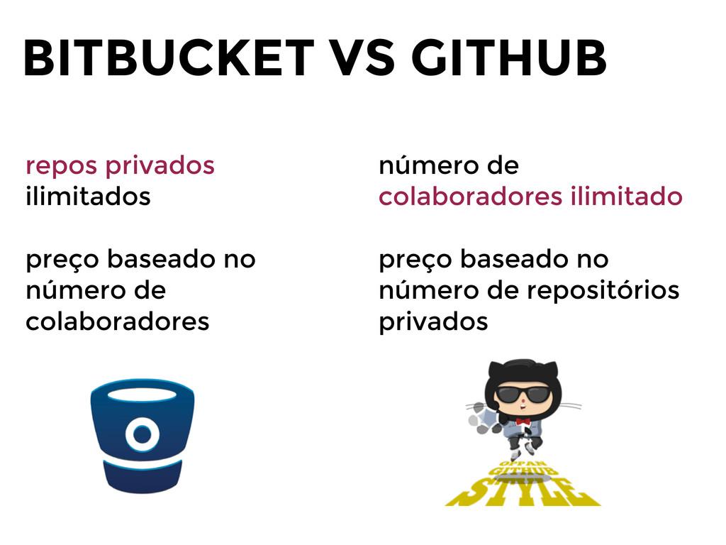BITBUCKET VS GITHUB repos privados ilimitados p...