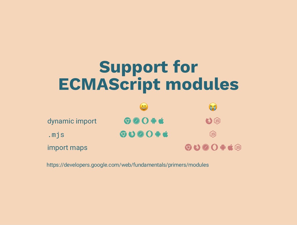 Support for ECMAScript modules dynamic import ....