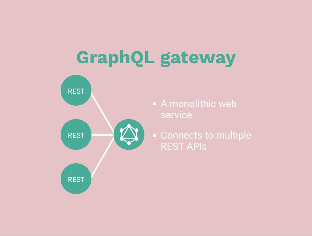 GraphQL gateway A monolithic web service Connec...