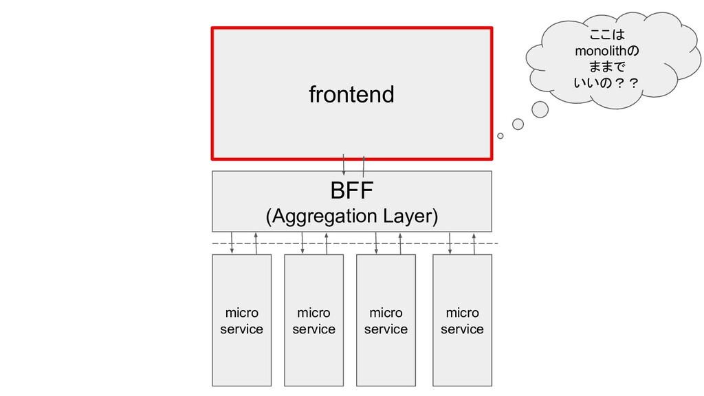 frontend micro service micro service micro serv...