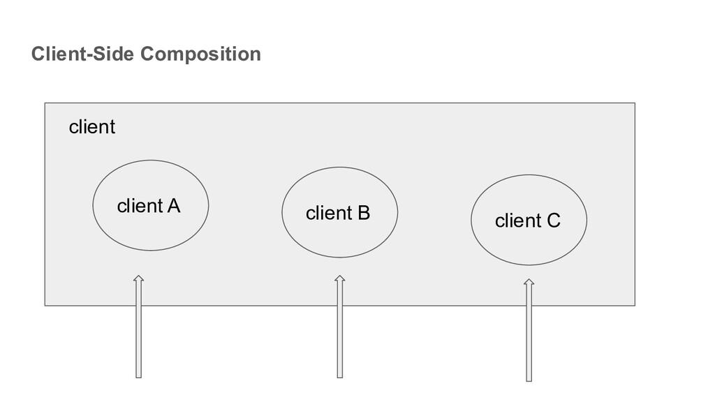 Client-Side Composition client A client client ...