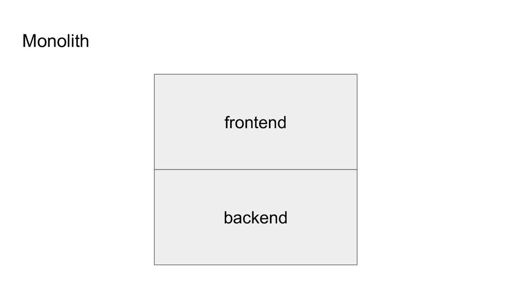 Monolith frontend backend