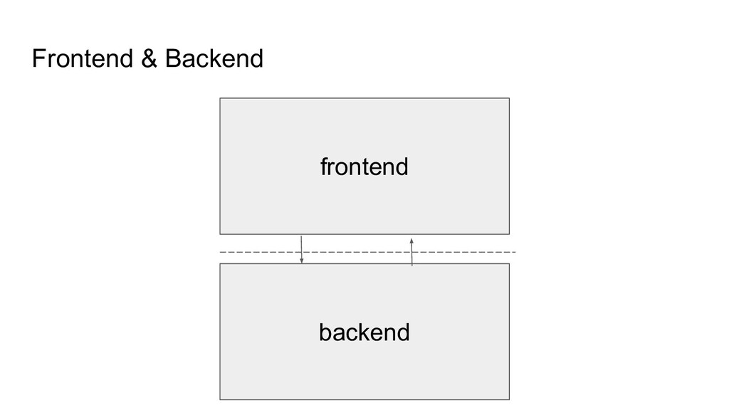 Frontend & Backend frontend backend
