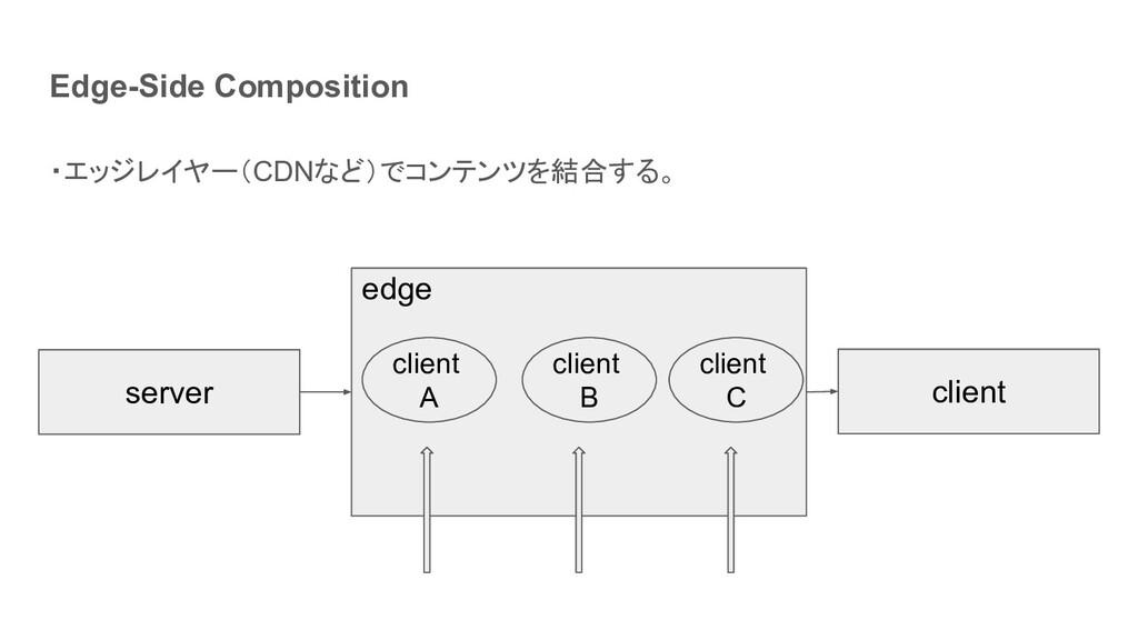 ・エッジレイヤー(CDNなど)でコンテンツを結合する。  Edge-Side Composi...