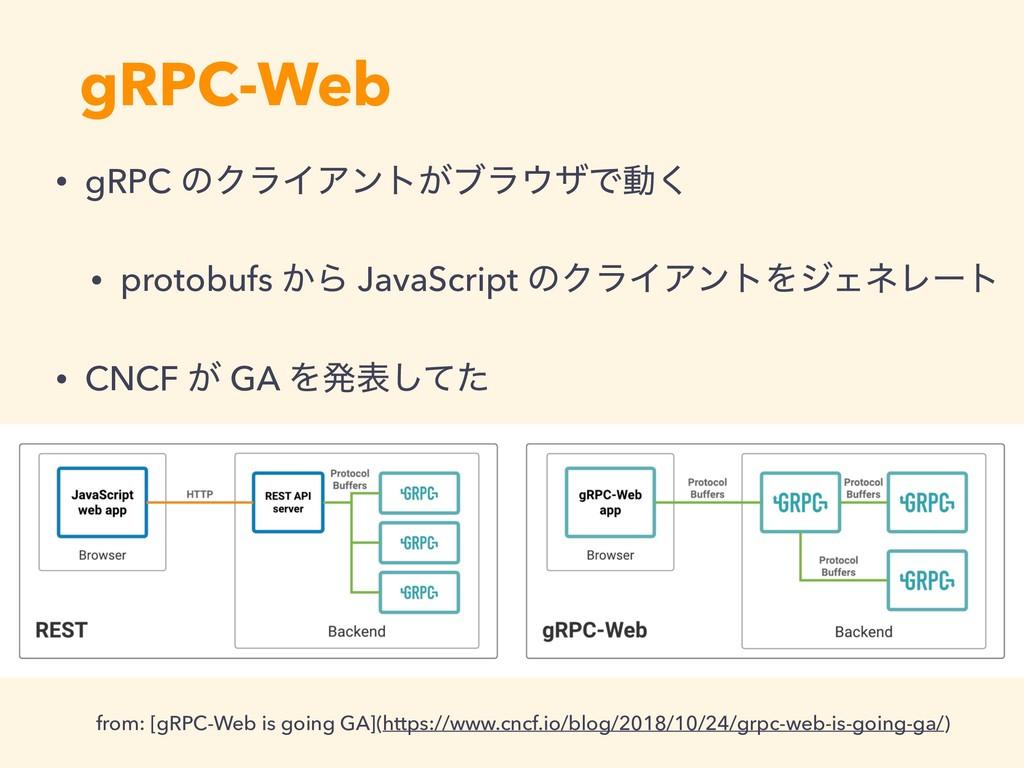 gRPC-Web • gRPC ͷΫϥΠΞϯτ͕ϒϥβͰಈ͘ • protobufs ͔Β ...