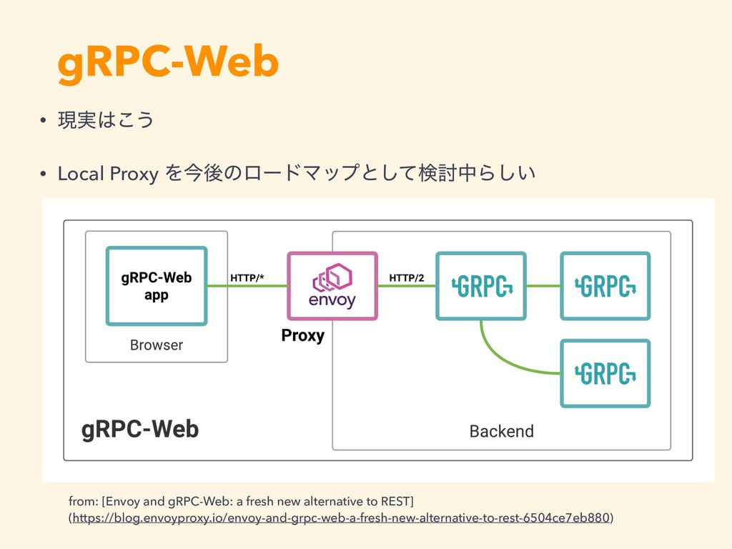 gRPC-Web from: [Envoy and gRPC-Web: a fresh new...