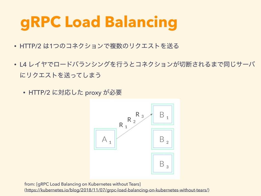 gRPC Load Balancing • HTTP/2 1ͭͷίωΫγϣϯͰෳͷϦΫΤε...