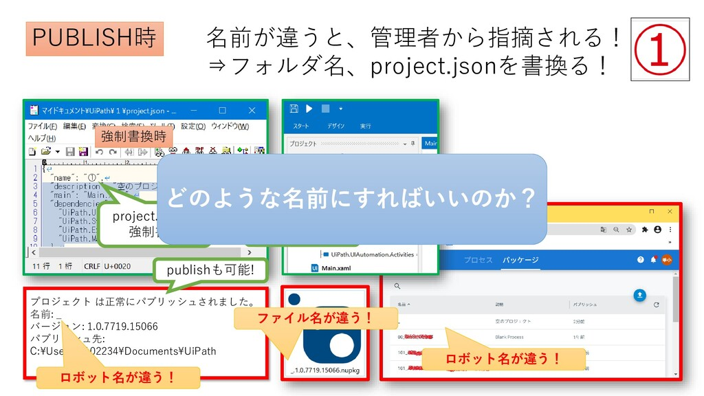 PUBLISH時 名前が違うと、管理者から指摘される! ⇒フォルダ名、project.json...