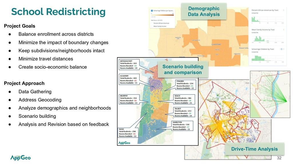 32 School Redistricting Project Goals ● Balance...