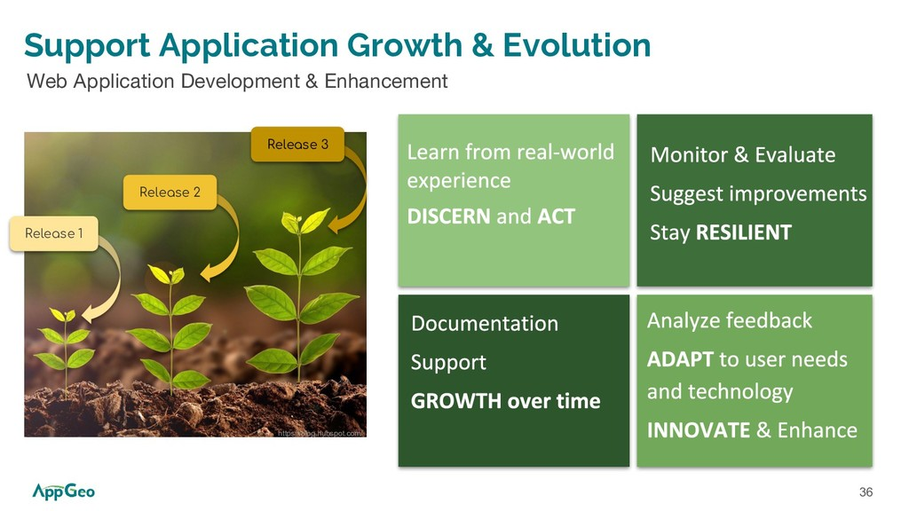 36 Support Application Growth & Evolution Relea...