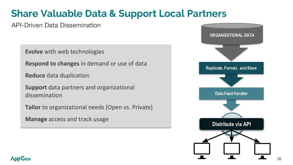38 Share Valuable Data & Support Local Partners...
