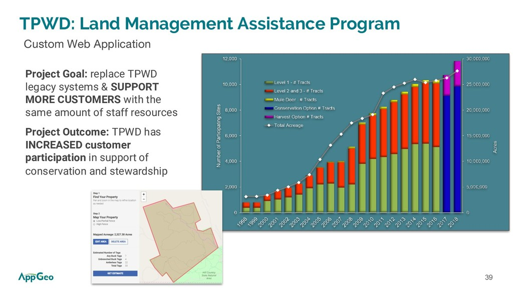 39 TPWD: Land Management Assistance Program Cus...