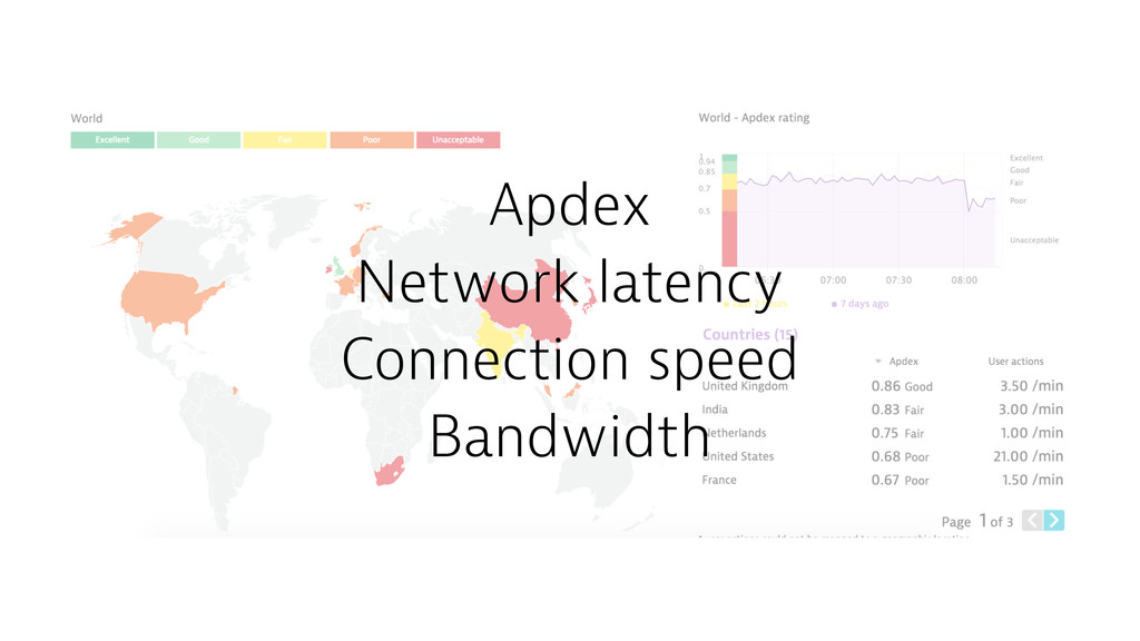 Apdex Network latency Connection speed Bandwidth