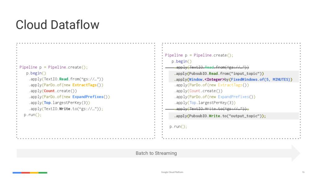 16 Google Cloud Platform Cloud Dataflow Pipelin...