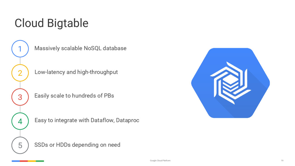 19 Google Cloud Platform Cloud Bigtable Easily ...