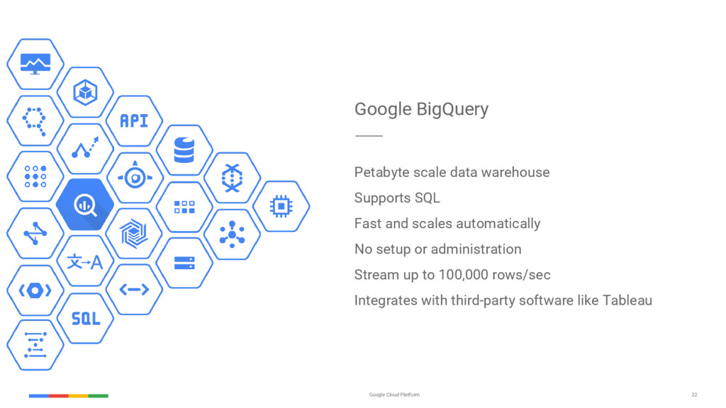 22 Google Cloud Platform Petabyte scale data wa...