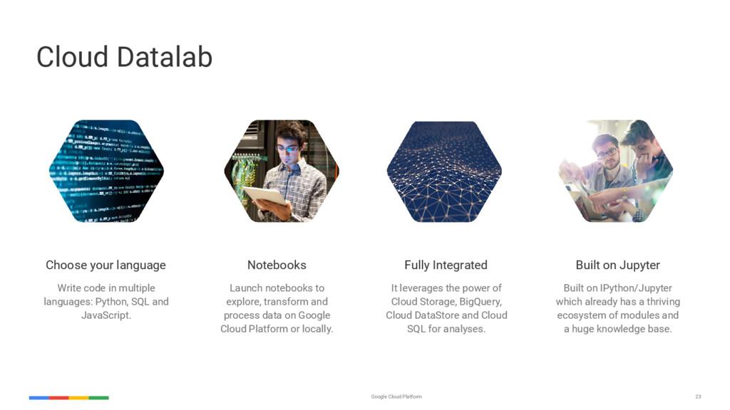 23 Google Cloud Platform Cloud Datalab Launch n...