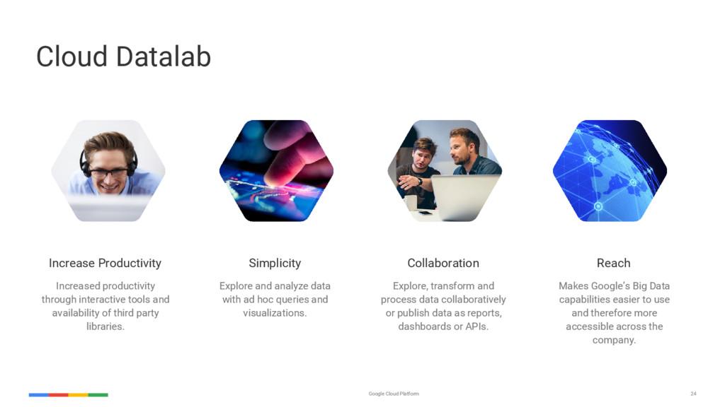 24 Google Cloud Platform Cloud Datalab Increase...