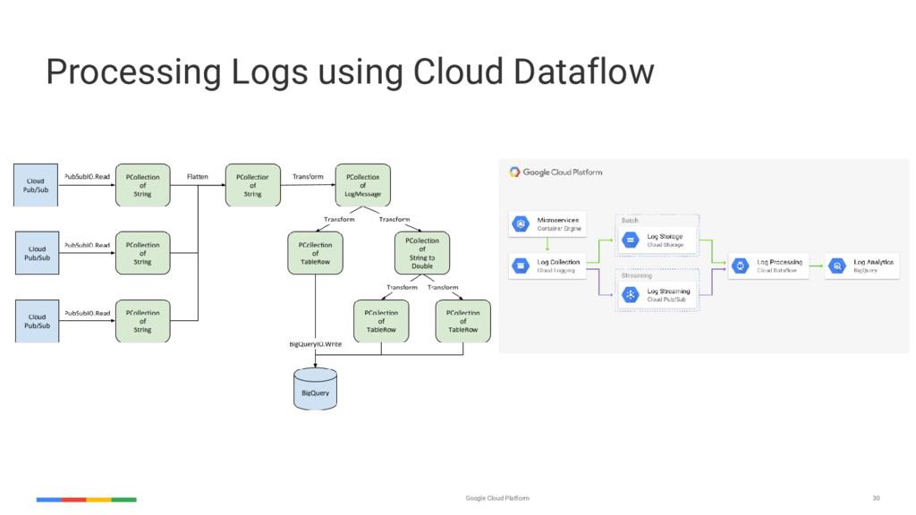 30 Google Cloud Platform Processing Logs using ...