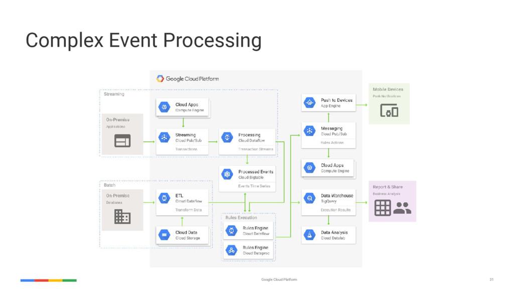 31 Google Cloud Platform Complex Event Processi...