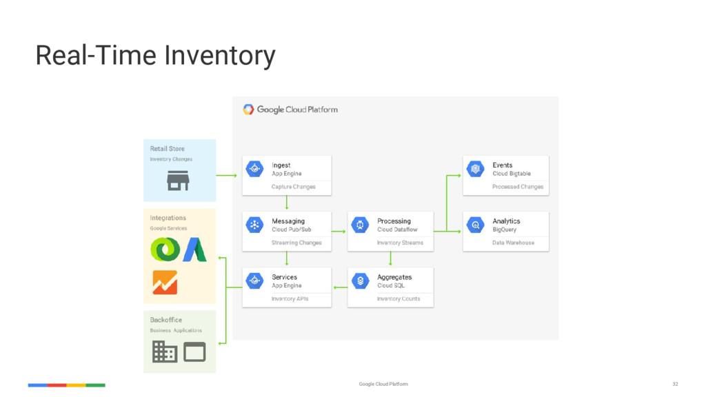 32 Google Cloud Platform Real-Time Inventory