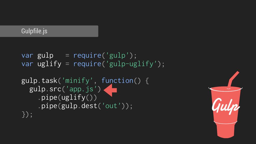 ! var gulp = require('gulp'); var uglify = requ...