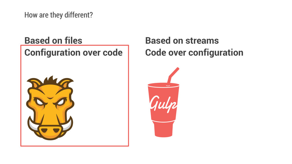 How are they different? ! Based on files Config...
