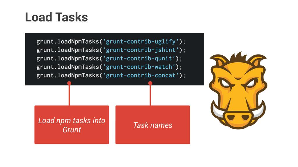 Load Tasks Load npm tasks into Grunt Task names