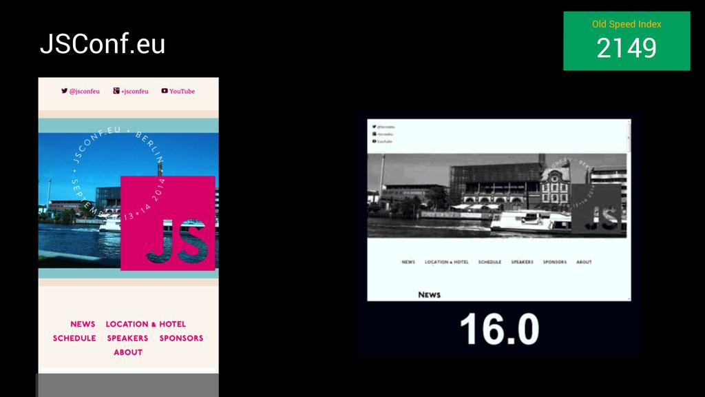 JSConf.eu Old Speed Index 2149