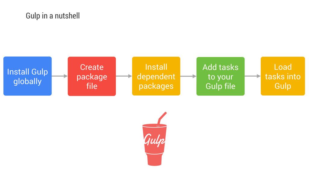 Gulp in a nutshell Install Gulp globally Create...