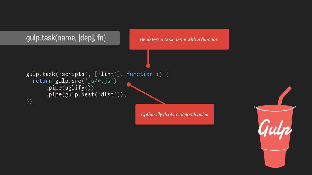 ! ! ! gulp.task('scripts', ['lint'], function (...
